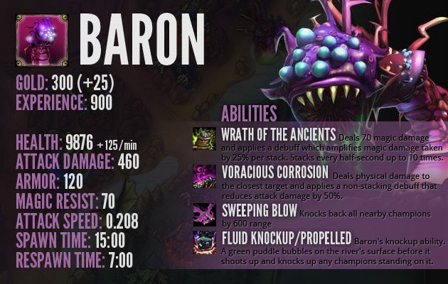 League of Legends Neutral Monster, Baron Nashor